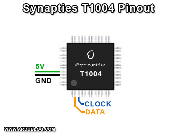 ardutouch  u2013 touchpad synaptics t1004